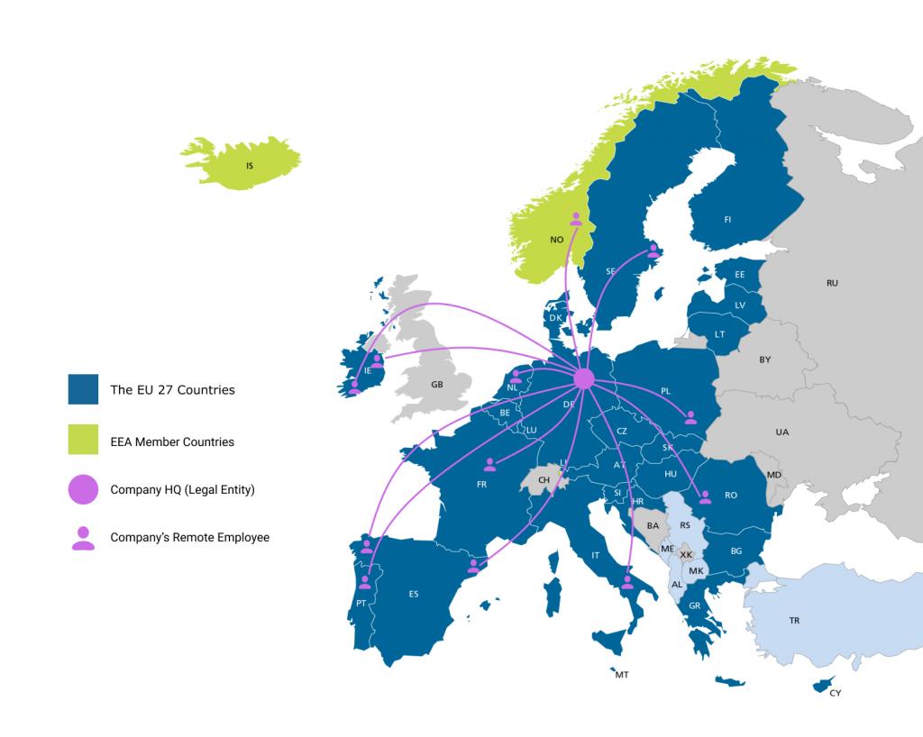 Hiring a Remote team in Europe